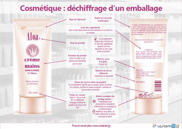reglementation-etiquetage-produit-cosmetique